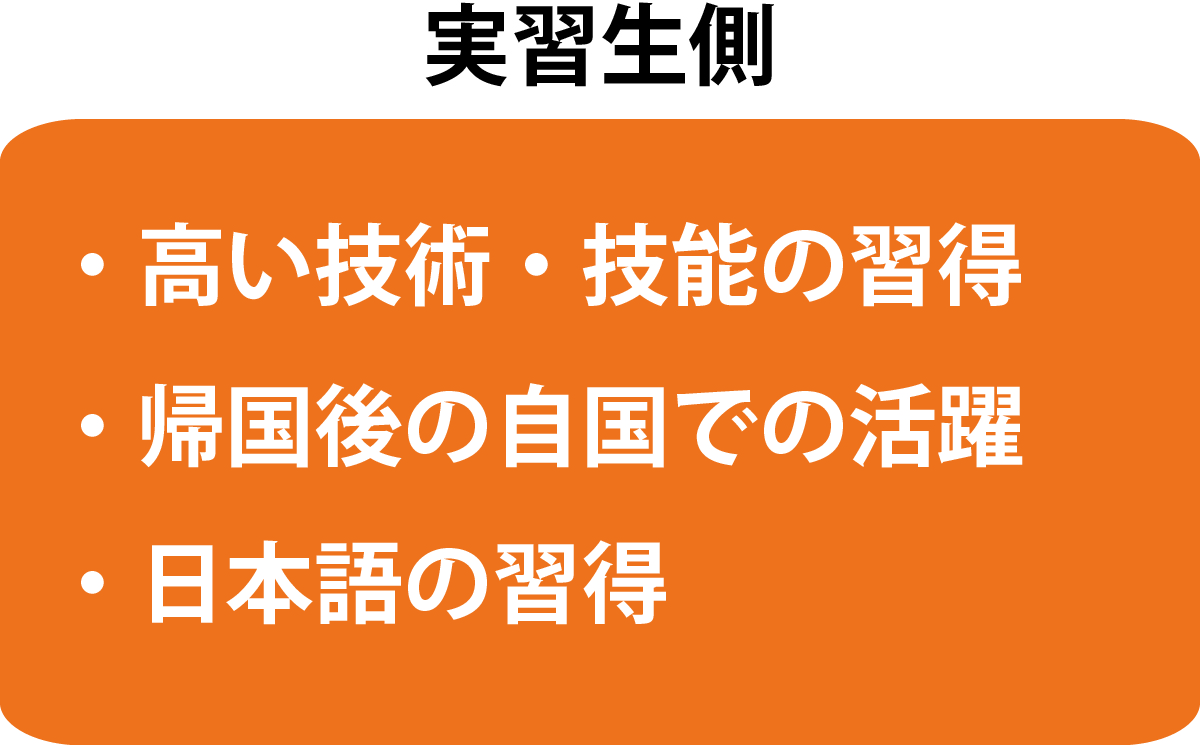 実習生側・高い技術・技能の習得・帰国後の自国での活躍・日本語の習得